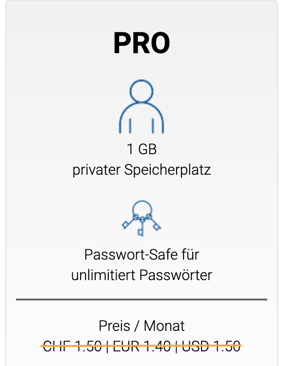 Secure Safe Pro